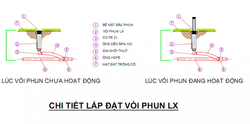huong_dan_lap_dat_tuoi-canh-quan-lx-weathermatic