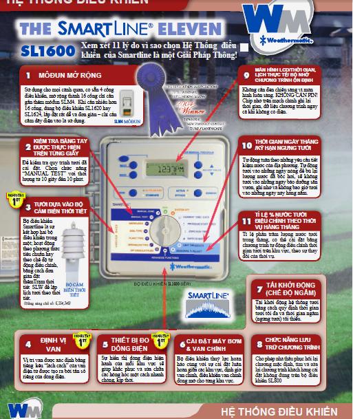 11 lý do để chọn bộ điều khiển tưới cảnh quan Sl1600